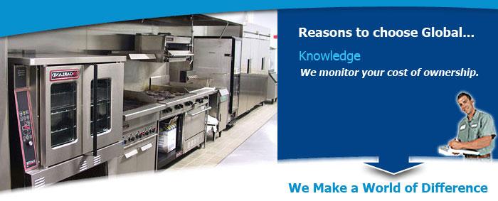 Commercial Kitchen Supplies Atlanta